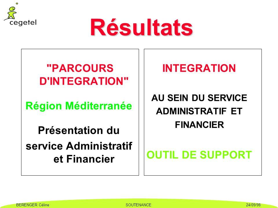 BERENGER CélineSOUTENANCE24/09/98 Résultats
