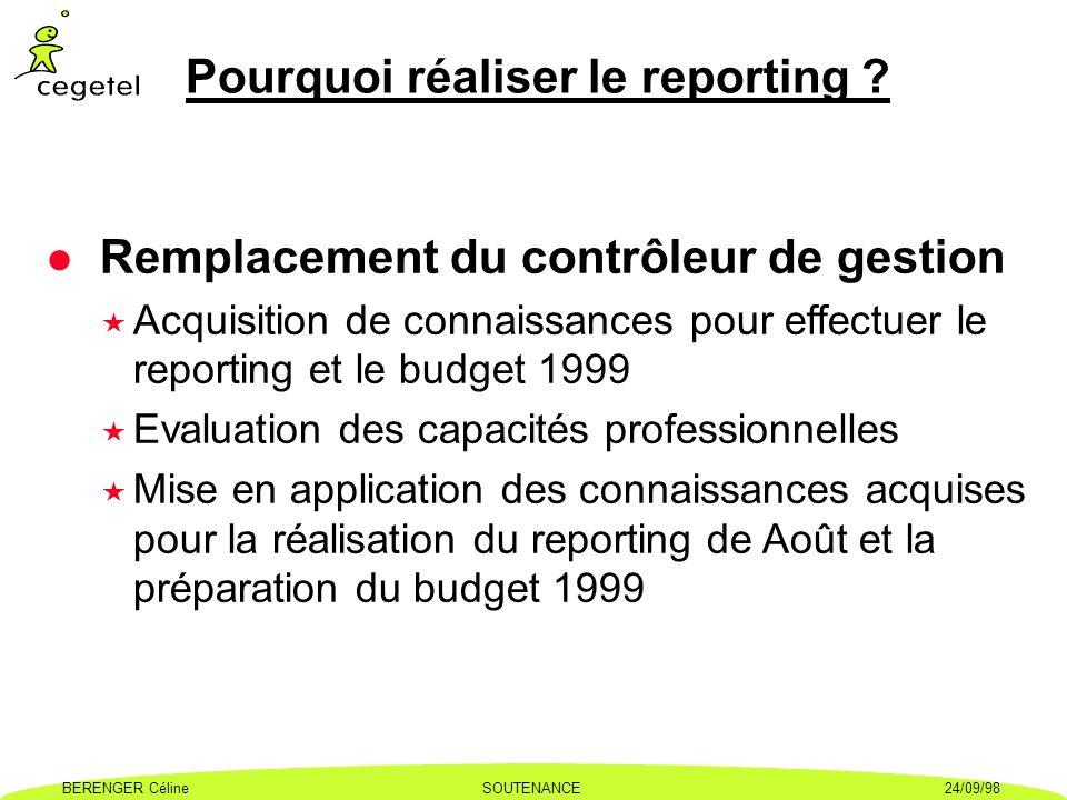 BERENGER CélineSOUTENANCE24/09/98 Pourquoi réaliser le reporting ? l Remplacement du contrôleur de gestion « Acquisition de connaissances pour effectu