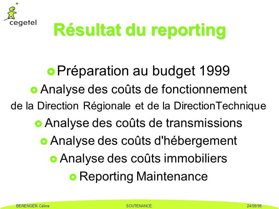BERENGER CélineSOUTENANCE24/09/98 Résultat du reporting Préparation au budget 1999 Analyse des coûts de fonctionnement de la Direction Régionale et de