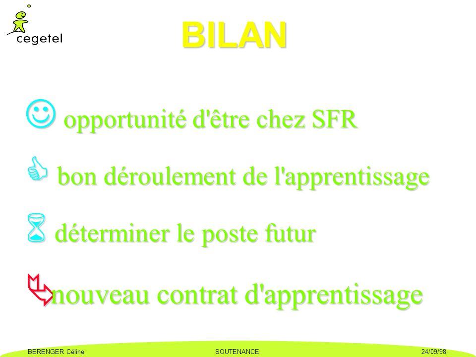 BERENGER CélineSOUTENANCE24/09/98 BILAN opportunité d'être chez SFR opportunité d'être chez SFR bon déroulement de l'apprentissage bon déroulement de