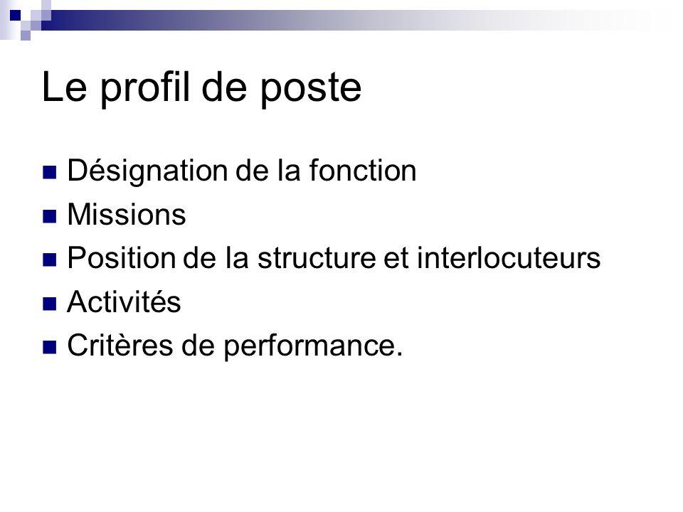 Le profil de poste Désignation de la fonction Missions Position de la structure et interlocuteurs Activités Critères de performance.