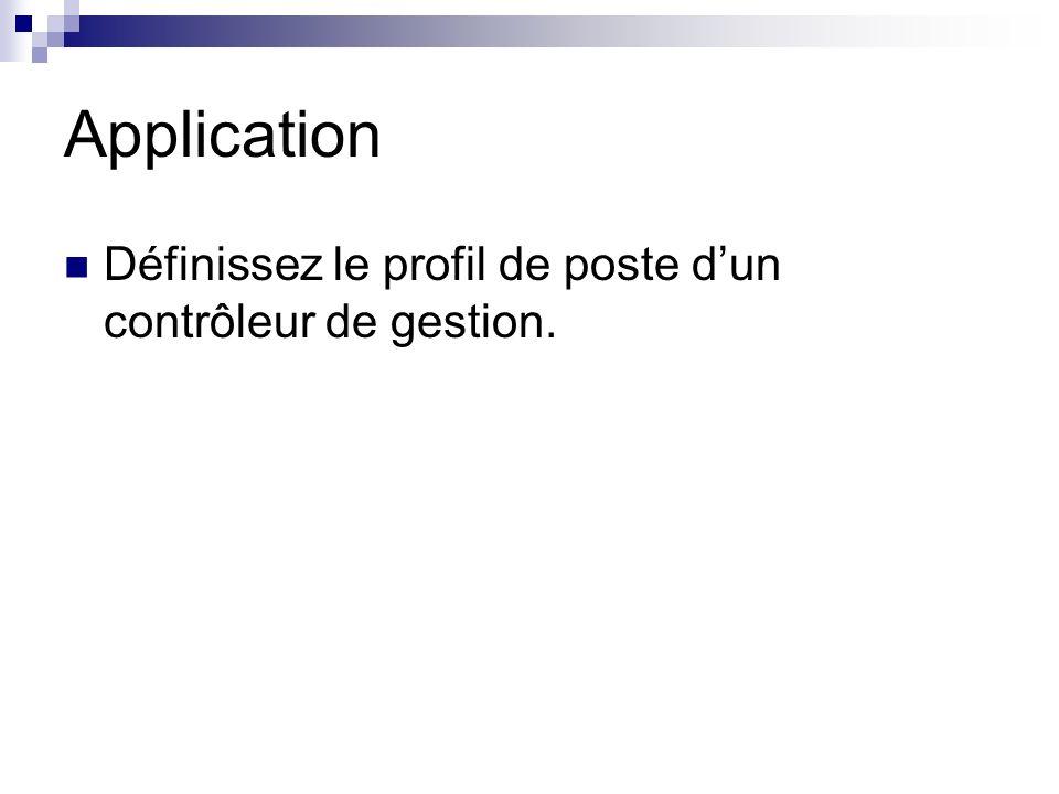 Application Définissez le profil de poste dun contrôleur de gestion.