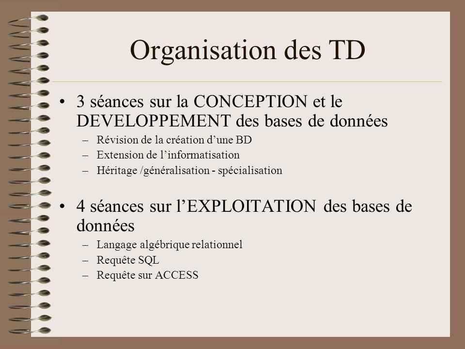 Organisation des TD 3 séances sur la CONCEPTION et le DEVELOPPEMENT des bases de données –Révision de la création dune BD –Extension de linformatisation –Héritage /généralisation - spécialisation 4 séances sur lEXPLOITATION des bases de données –Langage algébrique relationnel –Requête SQL –Requête sur ACCESS