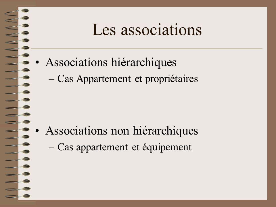 Les associations Associations hiérarchiques –Cas Appartement et propriétaires Associations non hiérarchiques –Cas appartement et équipement