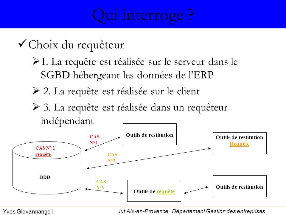 Iut Aix-en-Provence.Département Gestion des entreprises Yves Giovannangeli Qui interroge .