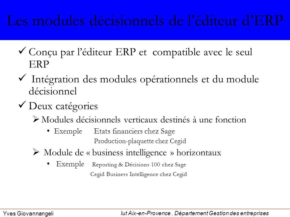 Iut Aix-en-Provence.Département Gestion des entreprises Yves Giovannangeli Qui interroger .