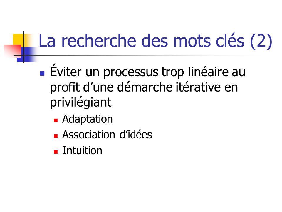 La recherche des mots clés (2) Éviter un processus trop linéaire au profit dune démarche itérative en privilégiant Adaptation Association didées Intui