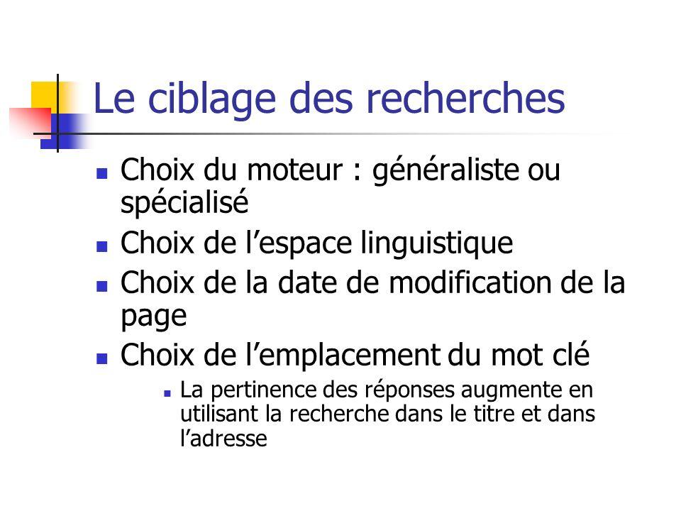 Le ciblage des recherches Choix du moteur : généraliste ou spécialisé Choix de lespace linguistique Choix de la date de modification de la page Choix