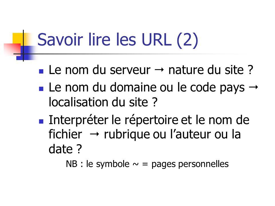 Savoir lire les URL (2) Le nom du serveur nature du site ? Le nom du domaine ou le code pays localisation du site ? Interpréter le répertoire et le no