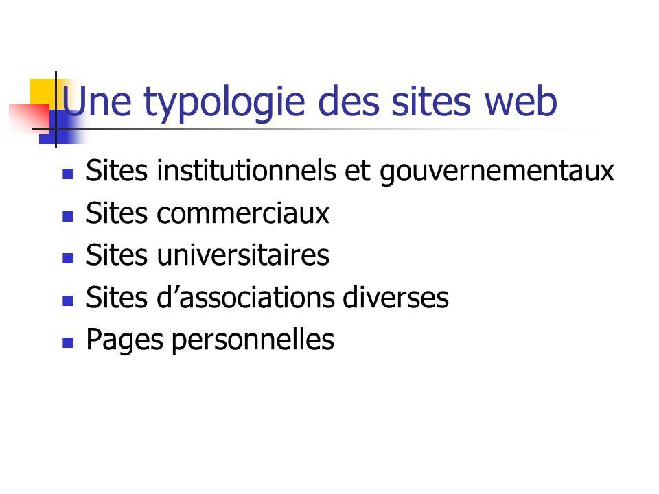 Une typologie des sites web Sites institutionnels et gouvernementaux Sites commerciaux Sites universitaires Sites dassociations diverses Pages personn