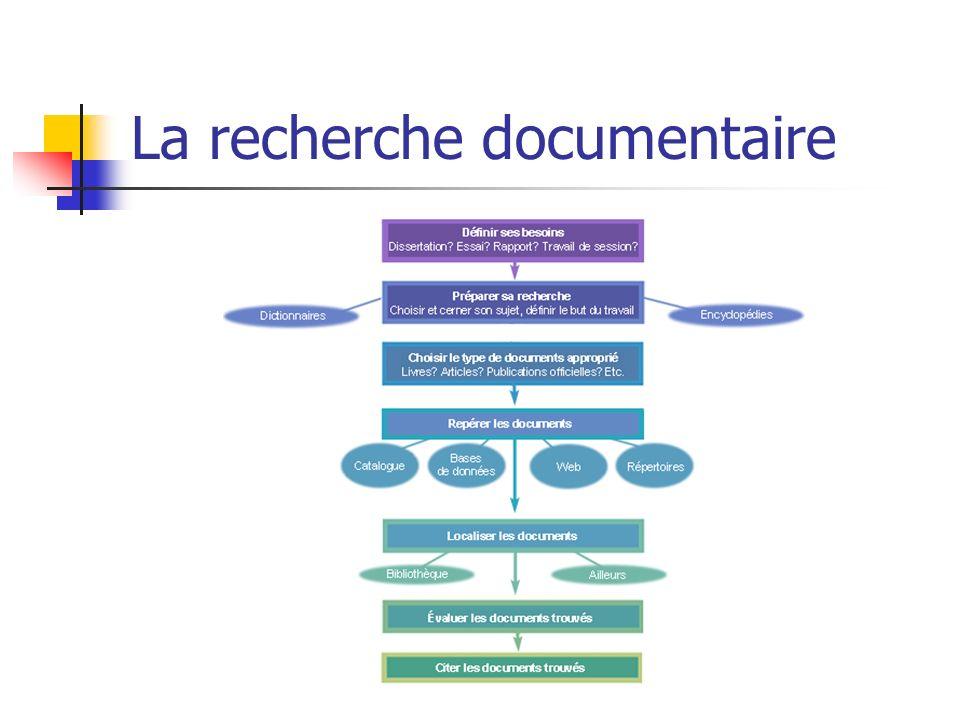 La recherche documentaire sur le réseau Internet Cinquième partie : Filtrage, tri linformation