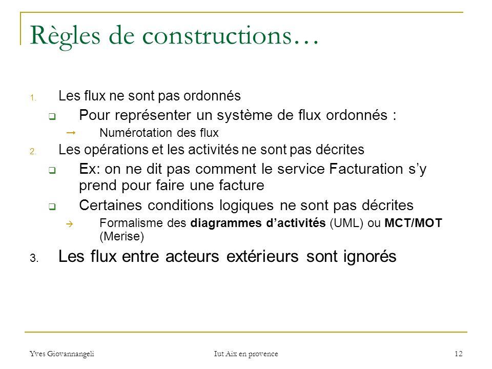 Yves Giovannangeli Iut Aix en provence 12 Règles de constructions… 1. Les flux ne sont pas ordonnés Pour représenter un système de flux ordonnés : Num