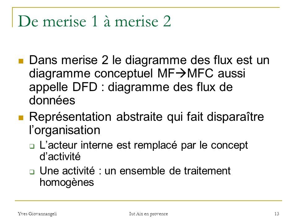 Yves Giovannangeli Iut Aix en provence 13 De merise 1 à merise 2 Dans merise 2 le diagramme des flux est un diagramme conceptuel MF MFC aussi appelle