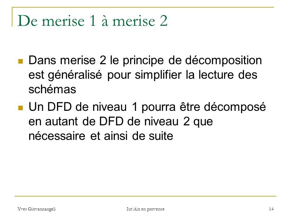 Yves Giovannangeli Iut Aix en provence 14 De merise 1 à merise 2 Dans merise 2 le principe de décomposition est généralisé pour simplifier la lecture