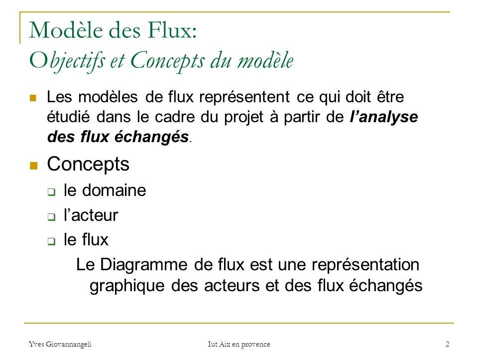 Yves Giovannangeli Iut Aix en provence 2 Modèle des Flux: Objectifs et Concepts du modèle Les modèles de flux représentent ce qui doit être étudié dan
