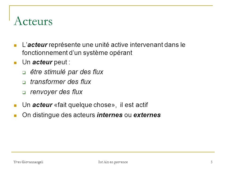 Yves Giovannangeli Iut Aix en provence 5 Acteurs Lacteur représente une unité active intervenant dans le fonctionnement dun système opérant Un acteur