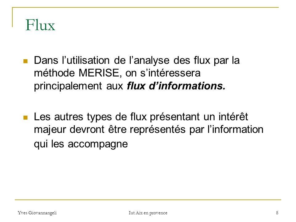 Yves Giovannangeli Iut Aix en provence 8 Flux Dans lutilisation de lanalyse des flux par la méthode MERISE, on sintéressera principalement aux flux di