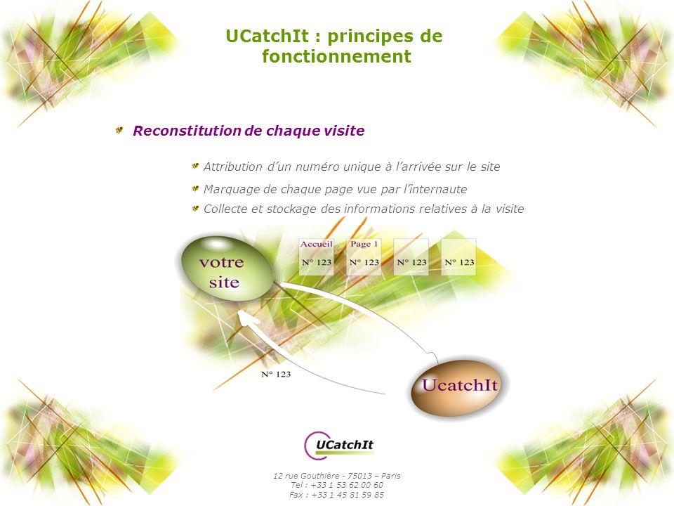 UCatchIt : principes de fonctionnement Reconstitution de chaque visite Attribution dun numéro unique à larrivée sur le site Marquage de chaque page vu