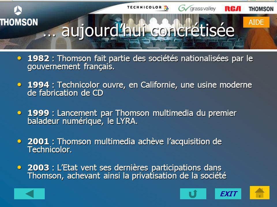 EXIT … aujourdhui concrétisée 1982 : Thomson fait partie des sociétés nationalisées par le gouvernement français.
