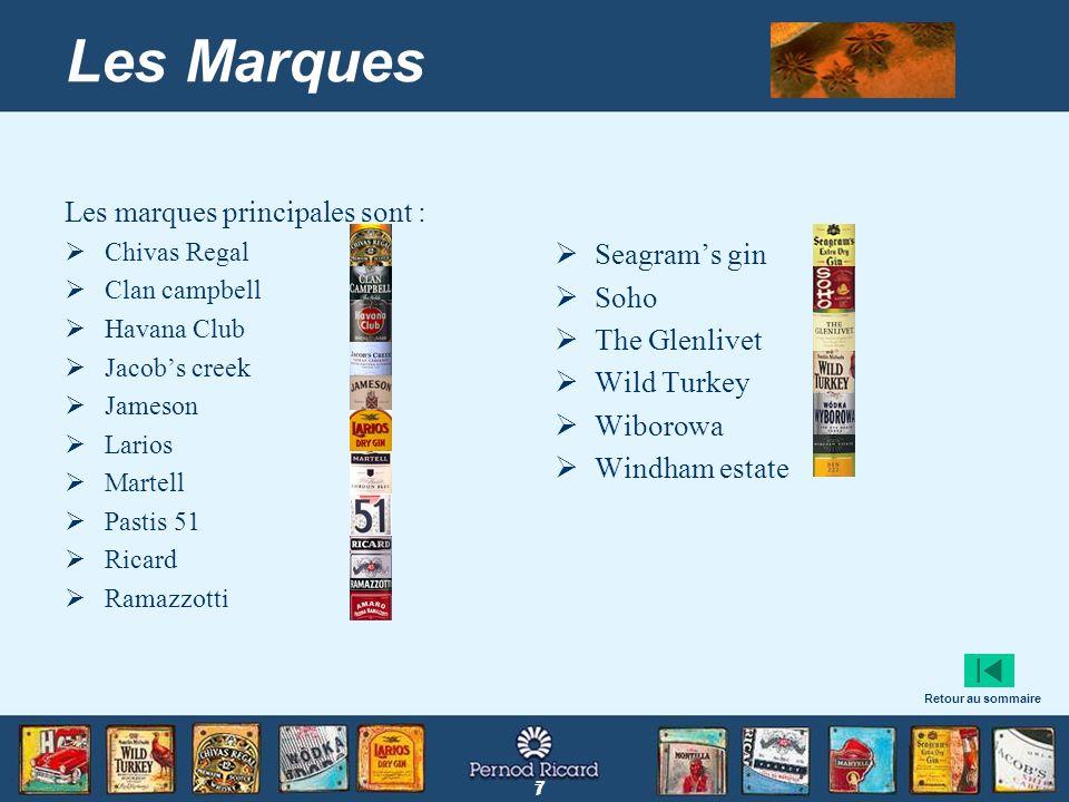 7 7 Les Marques Les marques principales sont : Chivas Regal Clan campbell Havana Club Jacobs creek Jameson Larios Martell Pastis 51 Ricard Ramazzotti
