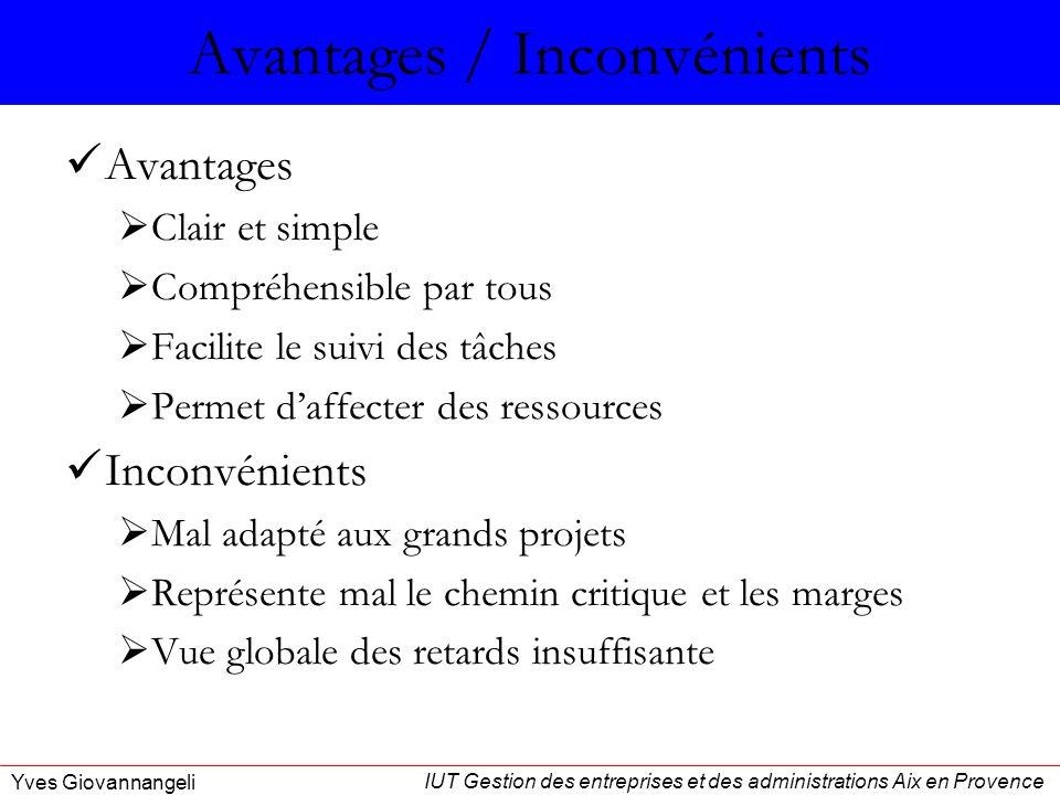 IUT Gestion des entreprises et des administrations Aix en Provence Yves Giovannangeli Avantages / Inconvénients Avantages Clair et simple Compréhensib