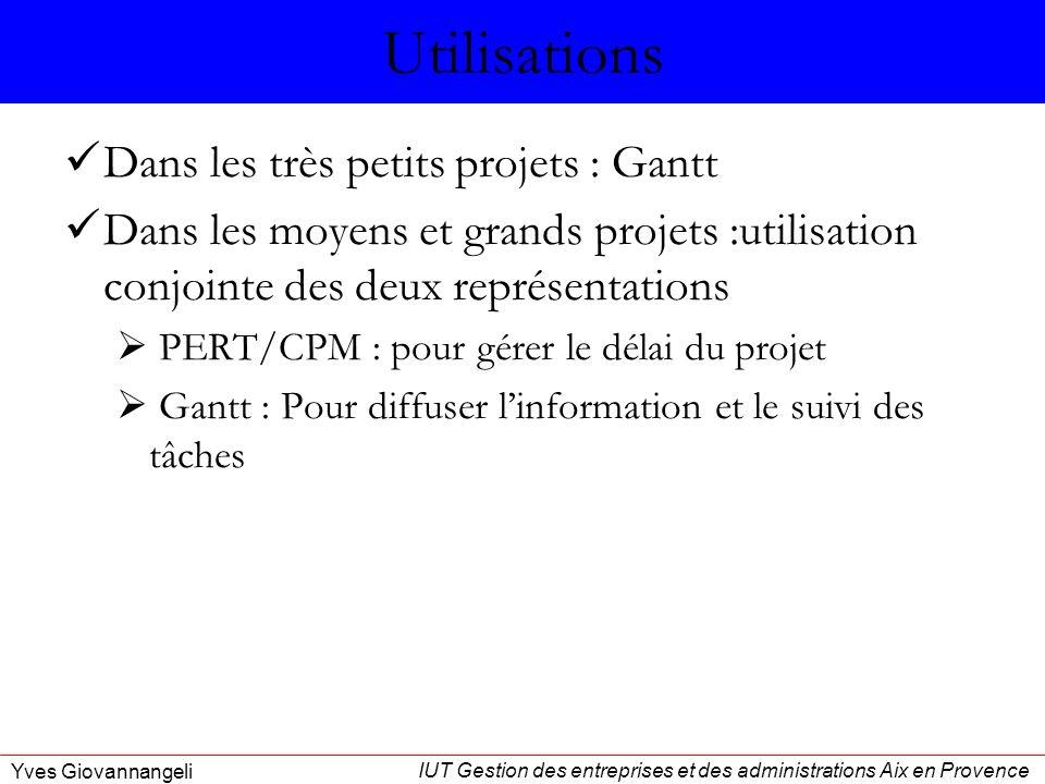 IUT Gestion des entreprises et des administrations Aix en Provence Yves Giovannangeli Utilisations Dans les très petits projets : Gantt Dans les moyen