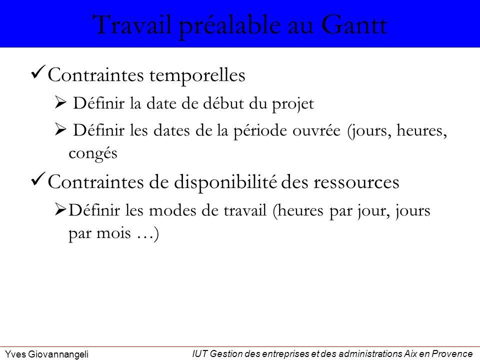 IUT Gestion des entreprises et des administrations Aix en Provence Yves Giovannangeli Travail préalable au Gantt Contraintes temporelles Définir la da