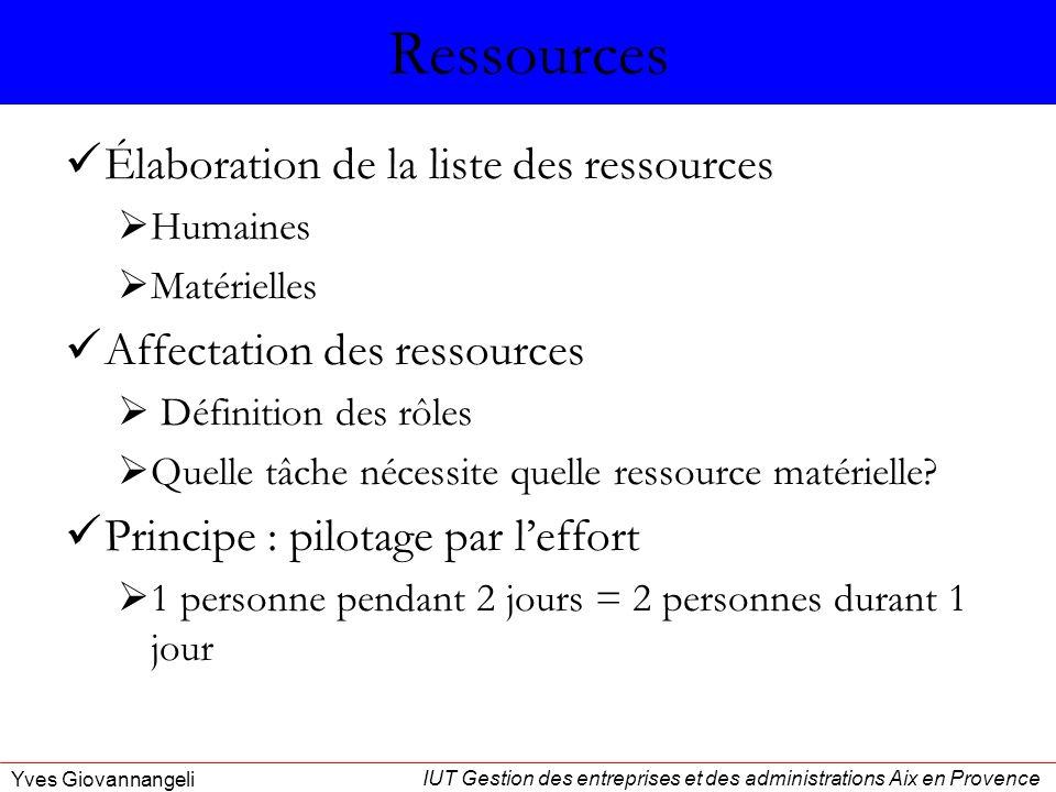 IUT Gestion des entreprises et des administrations Aix en Provence Yves Giovannangeli Ressources Élaboration de la liste des ressources Humaines Matér