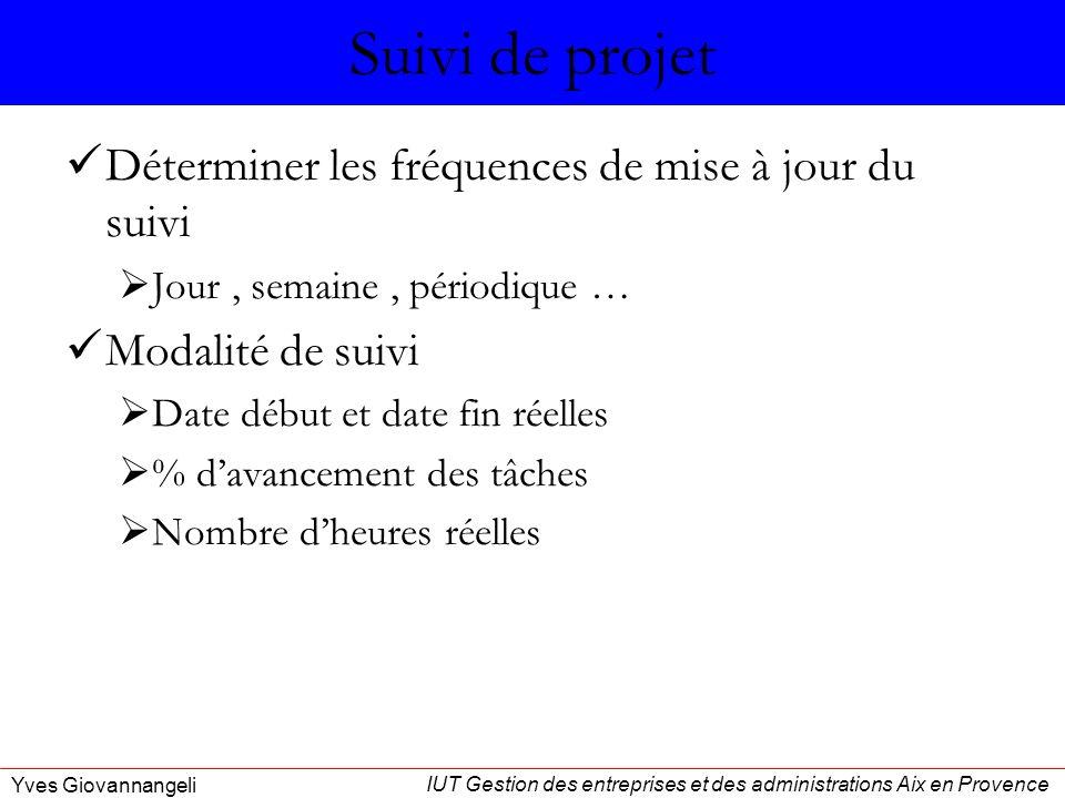 IUT Gestion des entreprises et des administrations Aix en Provence Yves Giovannangeli Suivi de projet Déterminer les fréquences de mise à jour du suiv