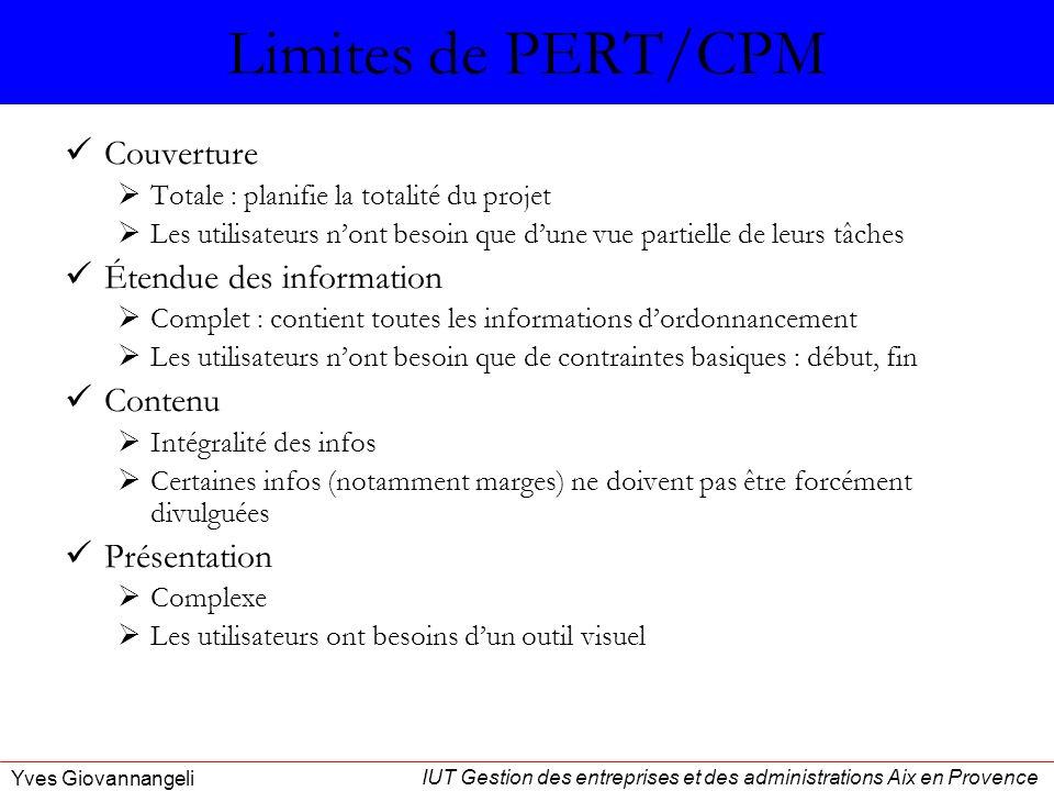 IUT Gestion des entreprises et des administrations Aix en Provence Yves Giovannangeli Limites de PERT/CPM Couverture Totale : planifie la totalité du