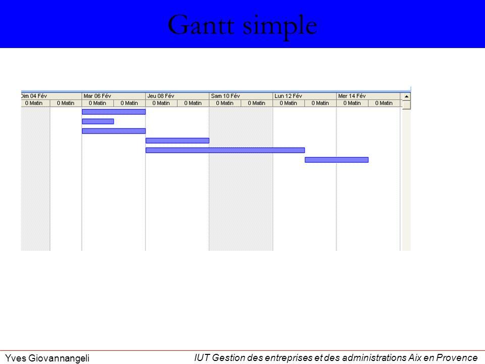 IUT Gestion des entreprises et des administrations Aix en Provence Yves Giovannangeli Gantt simple