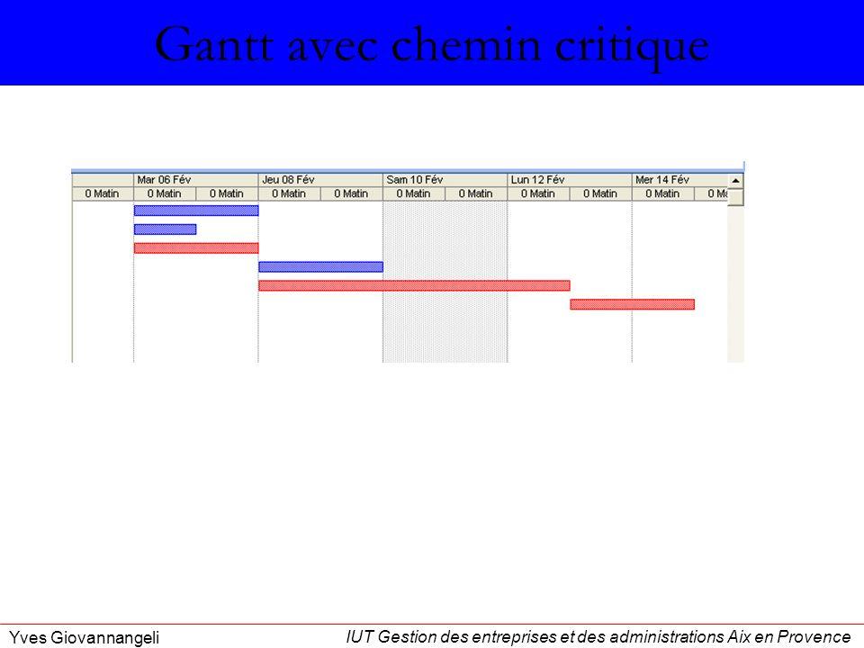 IUT Gestion des entreprises et des administrations Aix en Provence Yves Giovannangeli Gantt avec chemin critique