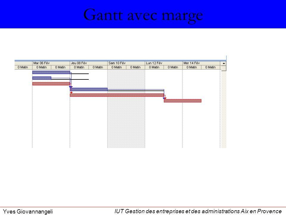 IUT Gestion des entreprises et des administrations Aix en Provence Yves Giovannangeli Gantt avec marge