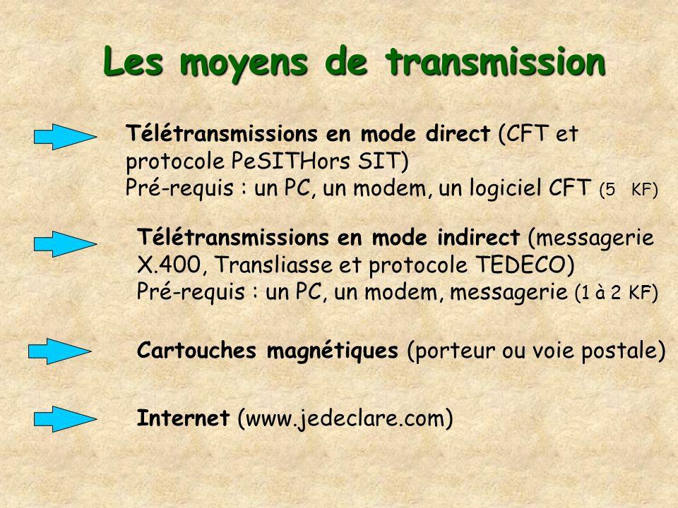 Les moyens de transmission Télétransmissions en mode direct (CFT et protocole PeSITHors SIT) Pré-requis : un PC, un modem, un logiciel CFT (5 KF) Télé