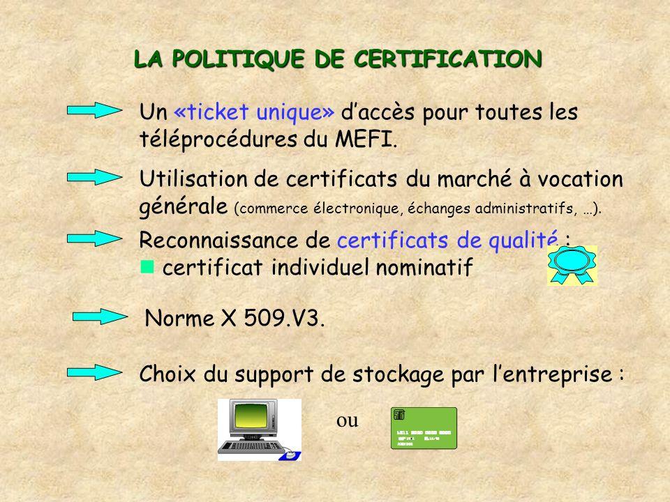 LA POLITIQUE DE CERTIFICATION Utilisation de certificats du marché à vocation générale (commerce électronique, échanges administratifs, …). Un «ticket