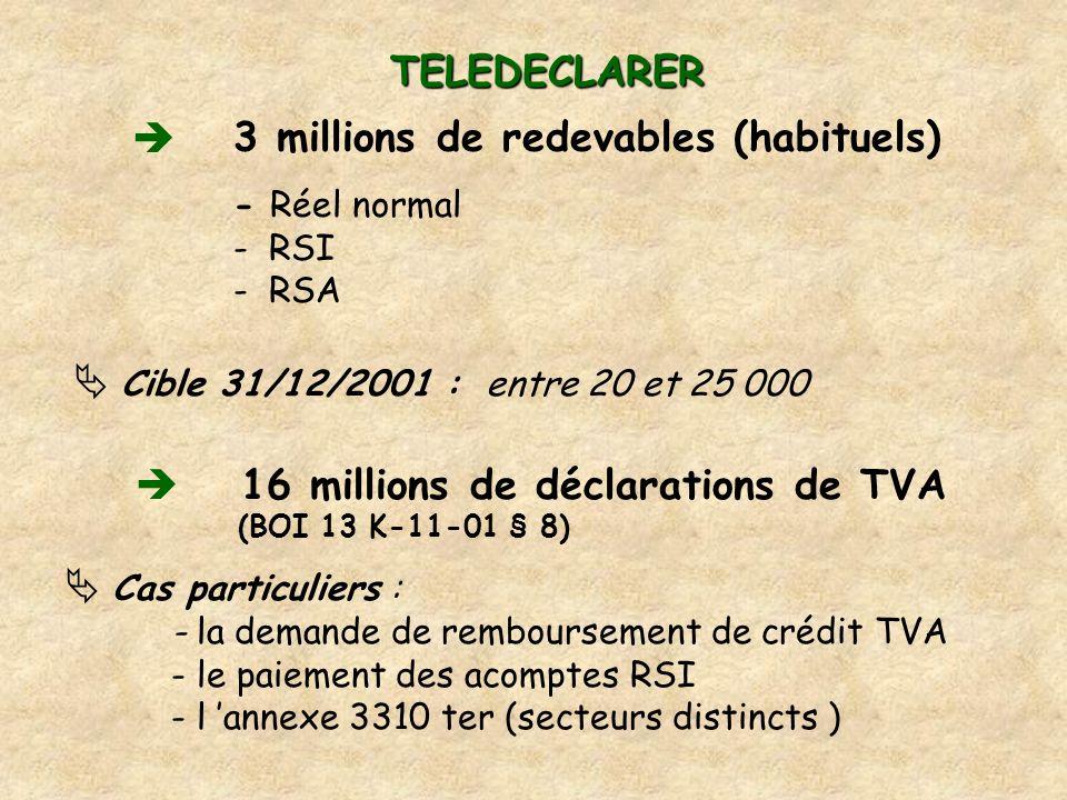 TELEDECLARER 3 millions de redevables (habituels) - Réel normal - RSI - RSA 16 millions de déclarations de TVA (BOI 13 K-11-01 § 8) Cas particuliers :