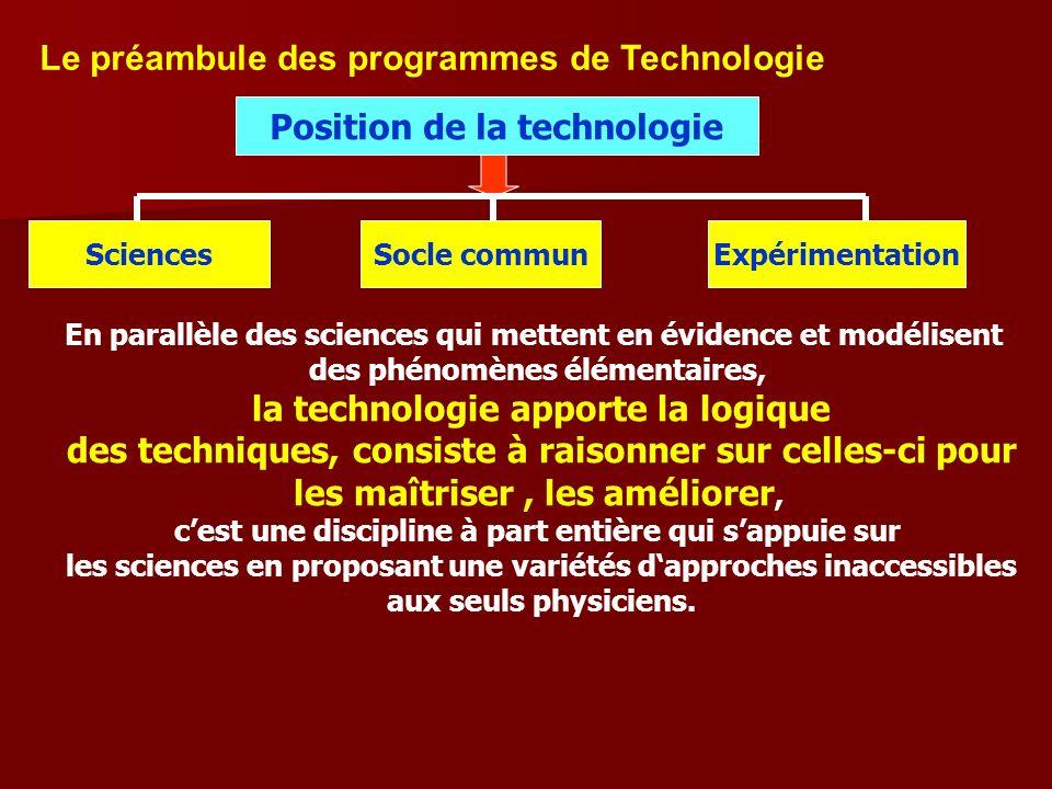 Le préambule des programmes de Technologie SciencesSocle communExpérimentation Position de la technologie En parallèle des sciences qui mettent en évi