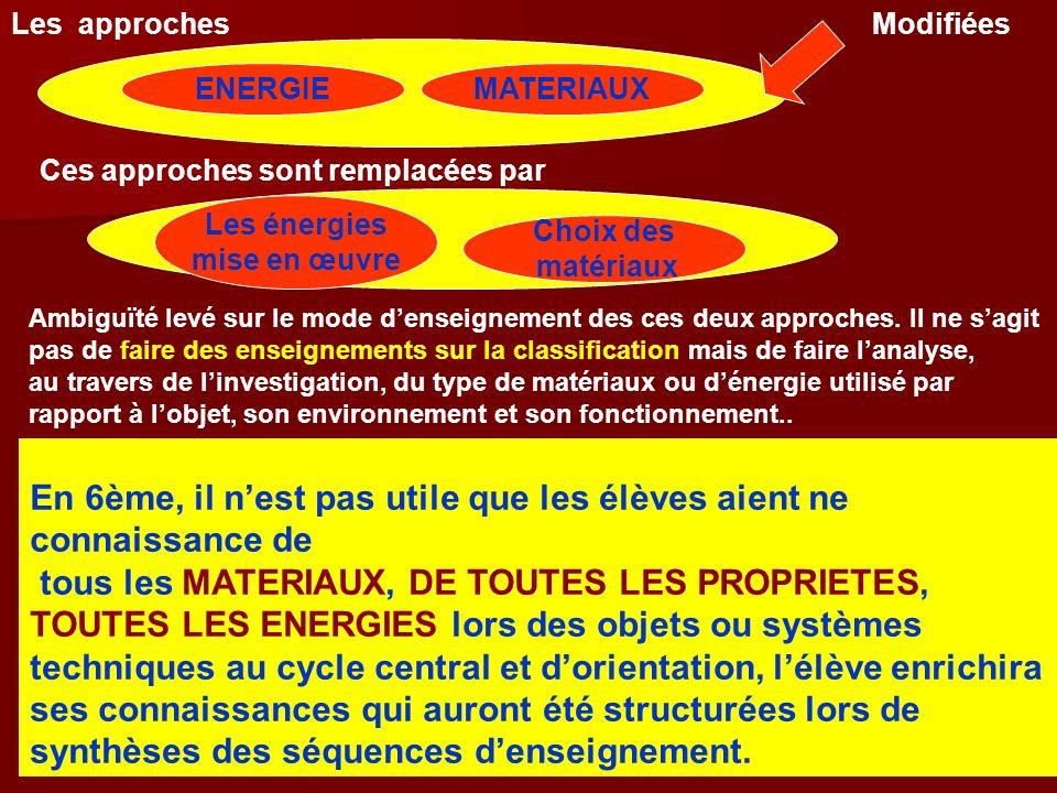 Les approches MATERIAUXENERGIE Modifiées Ces approches sont remplacées par Choix des matériaux Les énergies mise en œuvre Ambiguïté levé sur le mode d