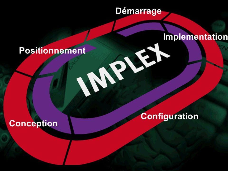 Template ver.1.2 / 1 Conception Positionnement Configuration Implementation Démarrage