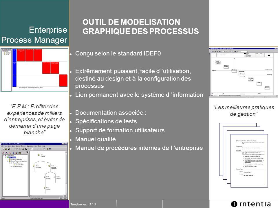 Template ver.1.2 / 14 Enterprise Process Manager OUTIL DE MODELISATION GRAPHIQUE DES PROCESSUS Conçu selon le standard IDEF0 Extrêmement puissant, fac