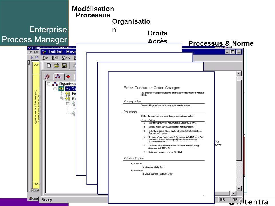 Template ver.1.2 / 15 Modélisation Processus Organisatio n Droits Accès Processus & Norme ISO Enterprise Process Manager