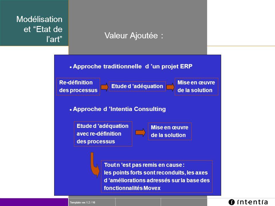 Template ver.1.2 / 16 Modélisation et Etat de lart Valeur Ajoutée : Approche traditionnelle d un projet ERP Re-définition des processus Etude d adéqua