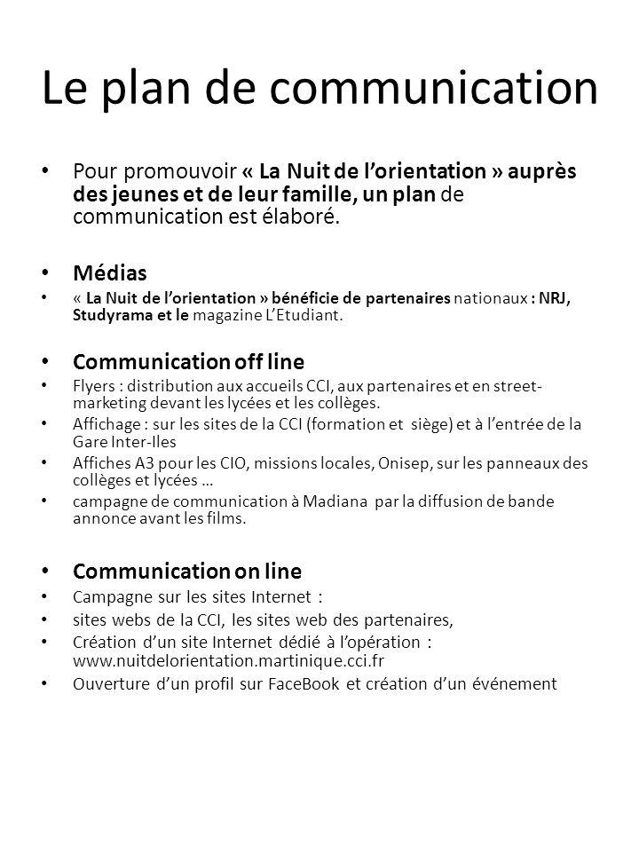 Le plan de communication Pour promouvoir « La Nuit de lorientation » auprès des jeunes et de leur famille, un plan de communication est élaboré. Média