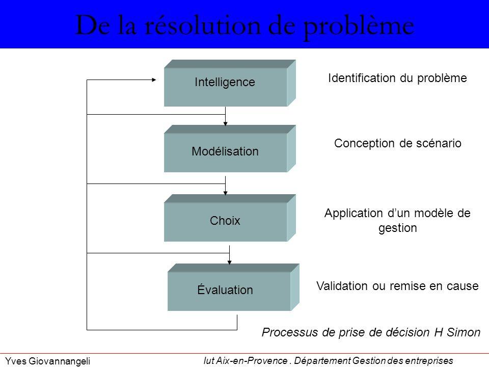 Iut Aix-en-Provence. Département Gestion des entreprises Yves Giovannangeli De la résolution de problème Intelligence Modélisation Choix Évaluation Pr