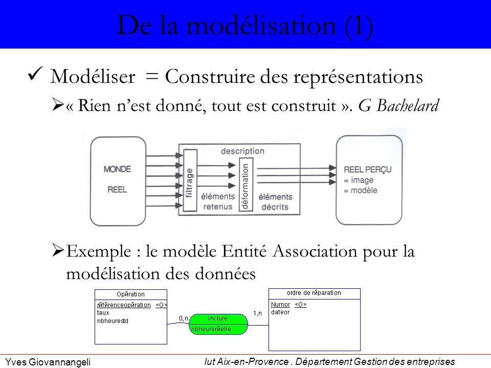 Iut Aix-en-Provence. Département Gestion des entreprises Yves Giovannangeli De la modélisation (1) Modéliser = Construire des représentations « Rien n