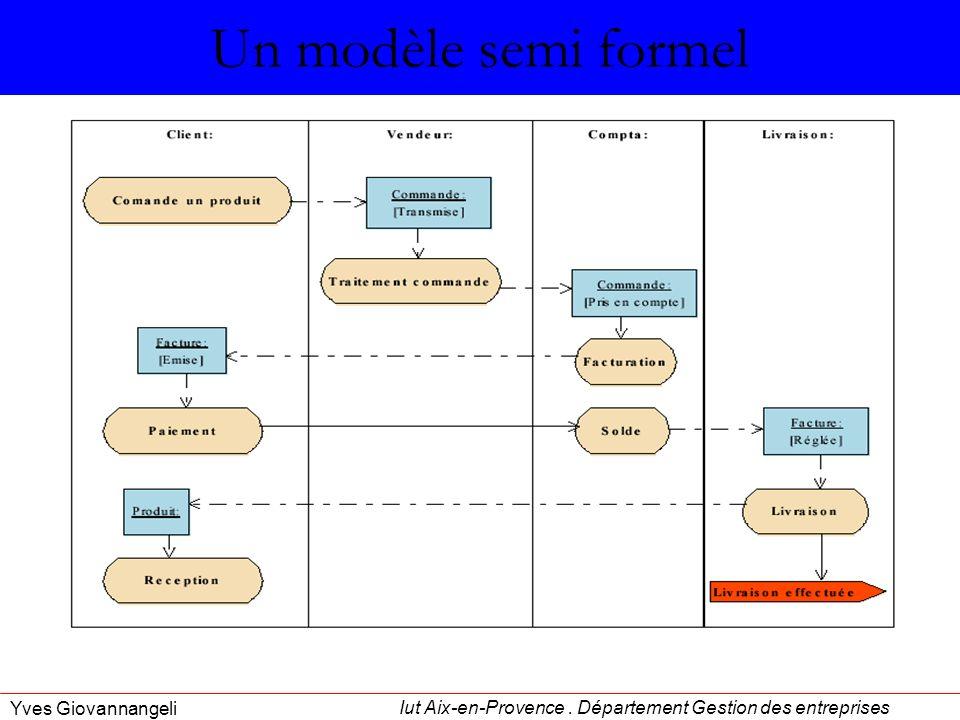 Iut Aix-en-Provence. Département Gestion des entreprises Yves Giovannangeli Un modèle semi formel