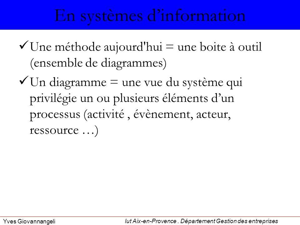 Iut Aix-en-Provence. Département Gestion des entreprises Yves Giovannangeli En systèmes dinformation Une méthode aujourd'hui = une boite à outil (ense