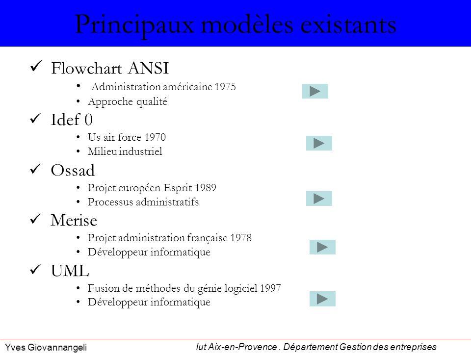 Iut Aix-en-Provence. Département Gestion des entreprises Yves Giovannangeli Principaux modèles existants Flowchart ANSI Administration américaine 1975