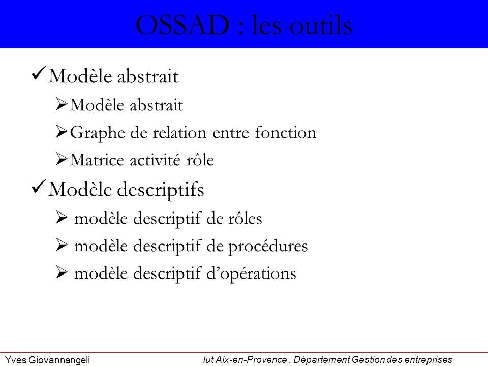 Iut Aix-en-Provence. Département Gestion des entreprises Yves Giovannangeli OSSAD : les outils Modèle abstrait Graphe de relation entre fonction Matri