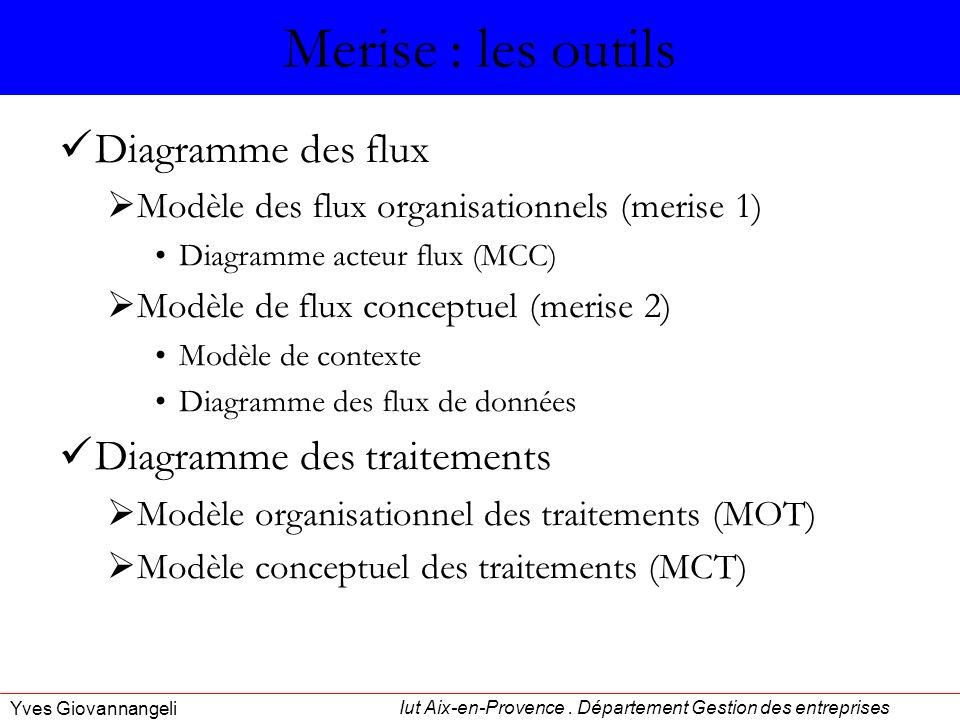 Iut Aix-en-Provence. Département Gestion des entreprises Yves Giovannangeli Merise : les outils Diagramme des flux Modèle des flux organisationnels (m